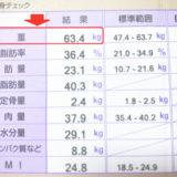 ライザップメソッドで12kgダイエットしたのに5kgリバウンドした