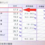 162cm58kgの32歳がライザップウーマンでダイエット&ボディメイク始めるよ!